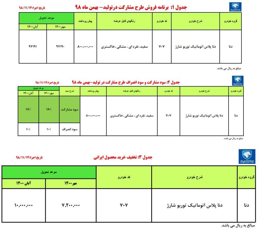 شرایط پیش فروش ایران خودرو دوشنبه ۱۴ بهمن ۹۸