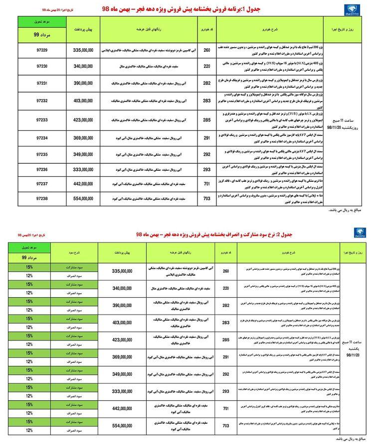 پیش فروش ایران خودرو دهه فجر ۹۸