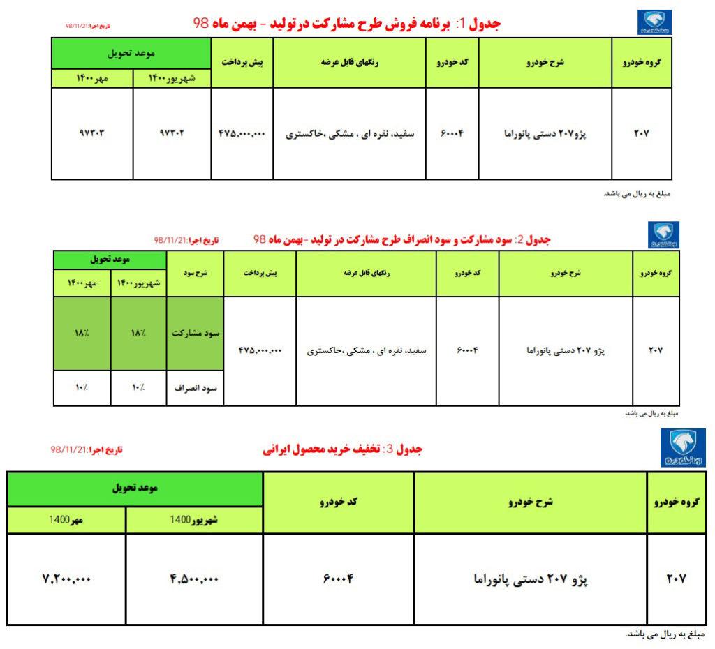 شرایط پیش فروش ایران خودرو دوشنبه ۲۱ بهمن ۹۸