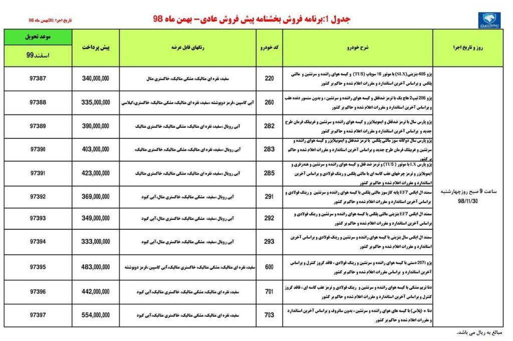 شرایط پیش فروش ایران خودرو چهارشنبه ۳۰ بهمن ۹۸