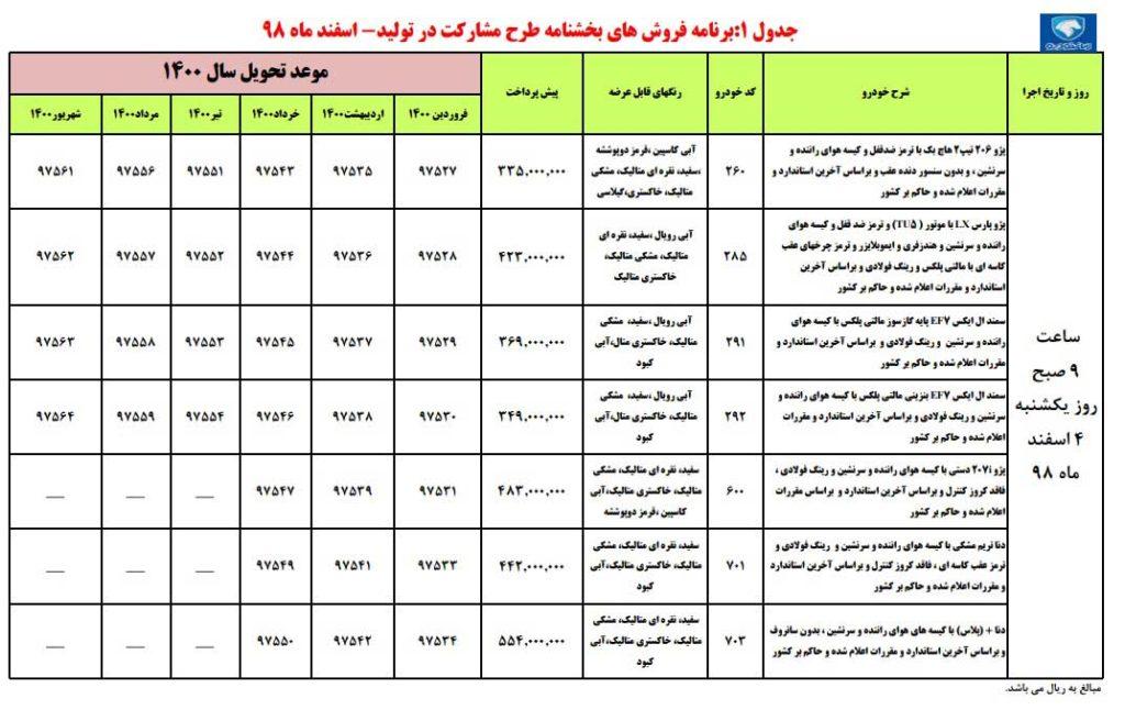 شرایط پیش فروش ایران خودرو یکشنبه ۴ اسفند ۹۸