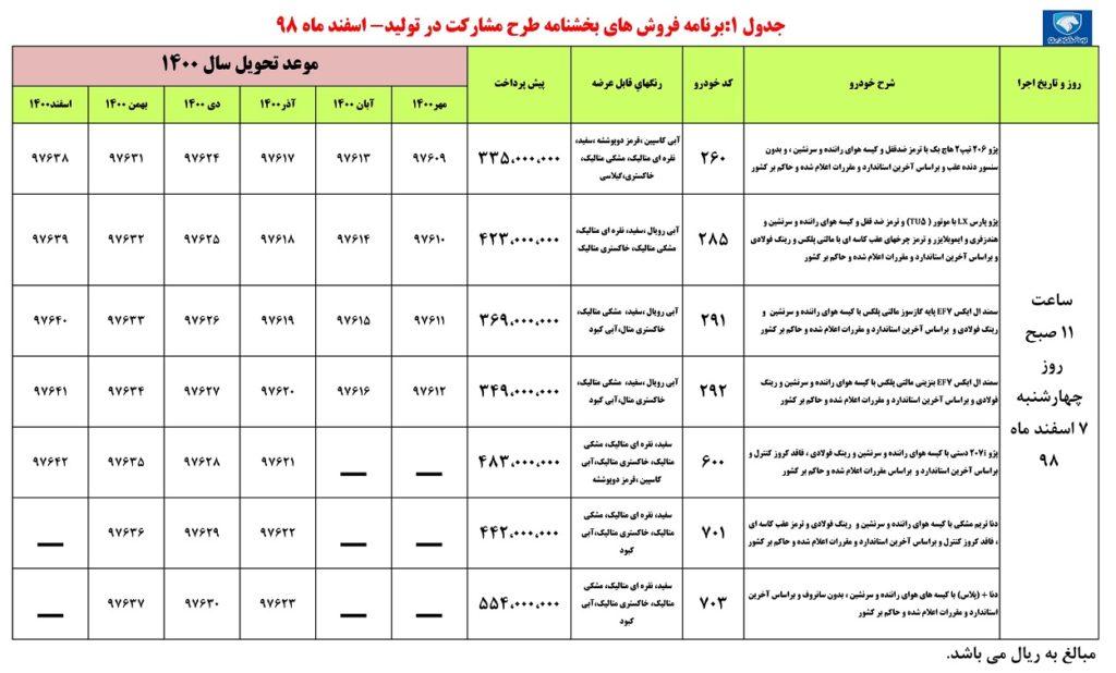 شرایط پیش فروش ایران خودرو چهارشنبه ۷ اسفند ۹۸