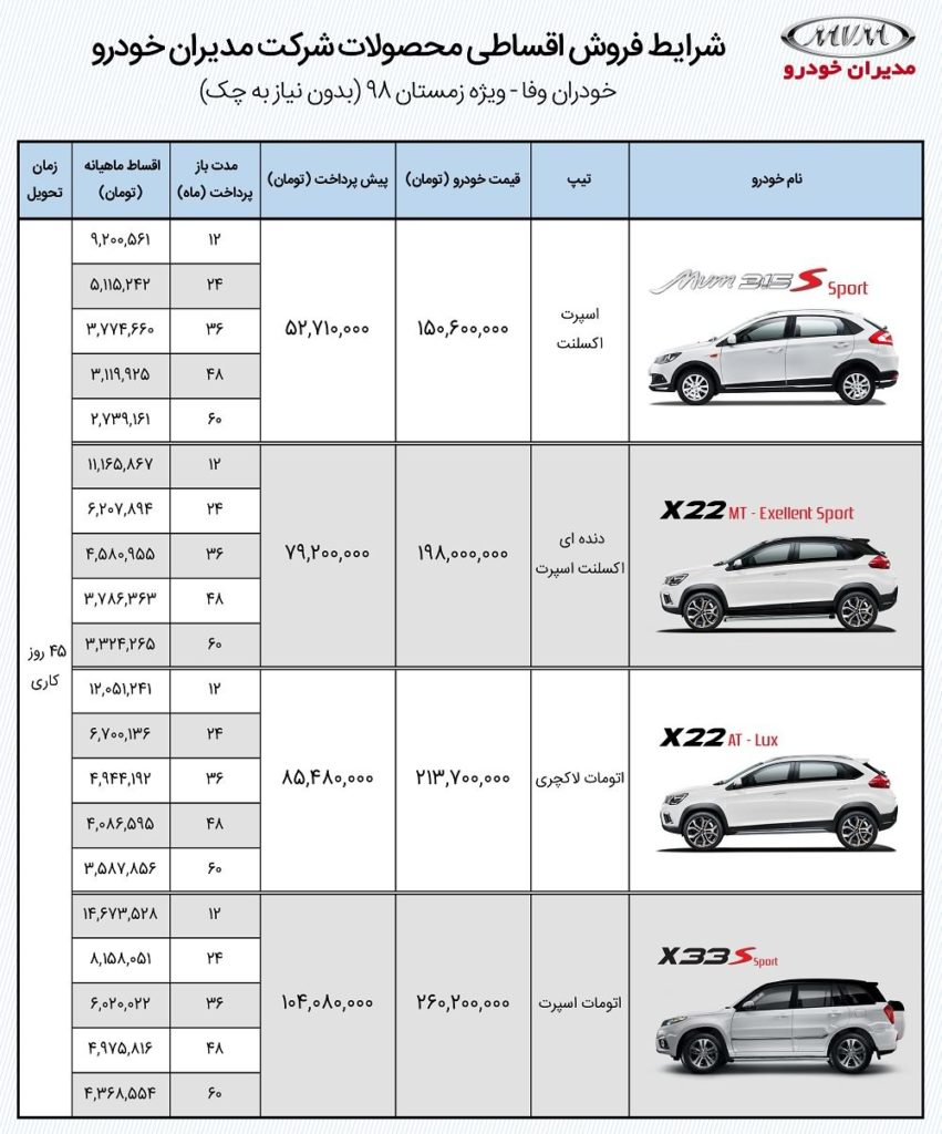 شرایط فروش اقساطی محصولات MVM بهمن ۹۸ با تحویل فوری