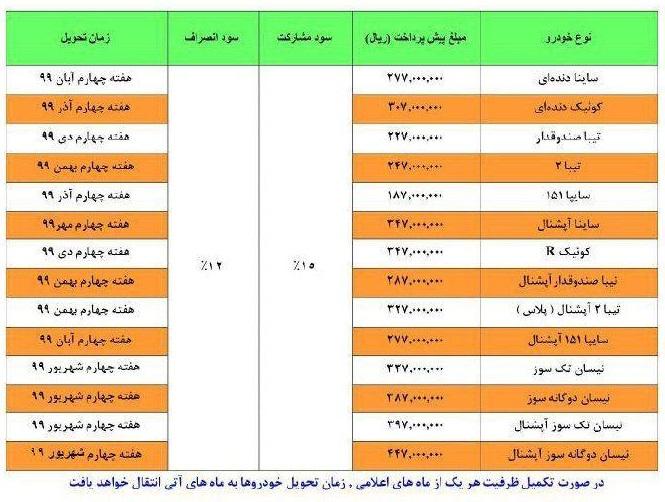 شرایط پیش فروش سایپا شنبه ۲۶ بهمن ۹۸