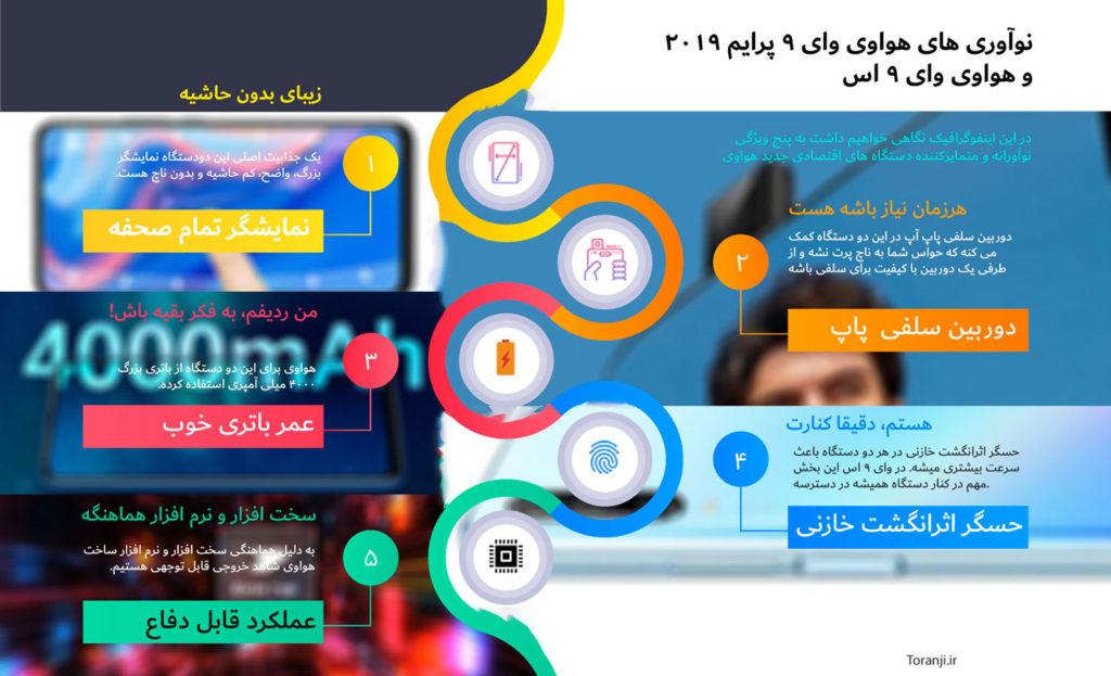 نوآوری های هواوی وای ۹ اس و هواوی وای ۹ پرایم ۲۰۱۹