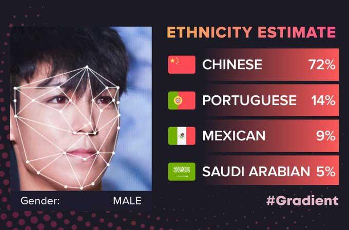 شبیه کدام قومیت و نژاد هستید؟ ویژگی جدید نرم فزار Gradient