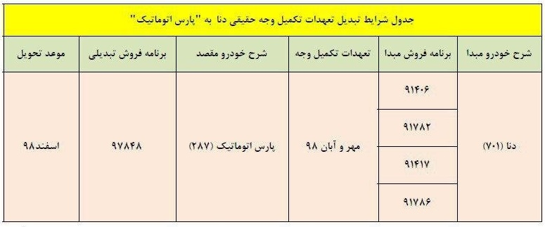 طرح تبدیل ایران خودرو اسفند ۹۸