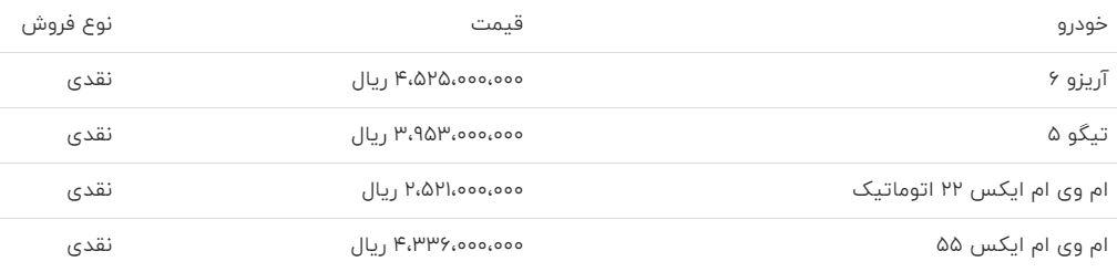 قیمت فروش نقدی محصولات MVM خرداد ۹۹