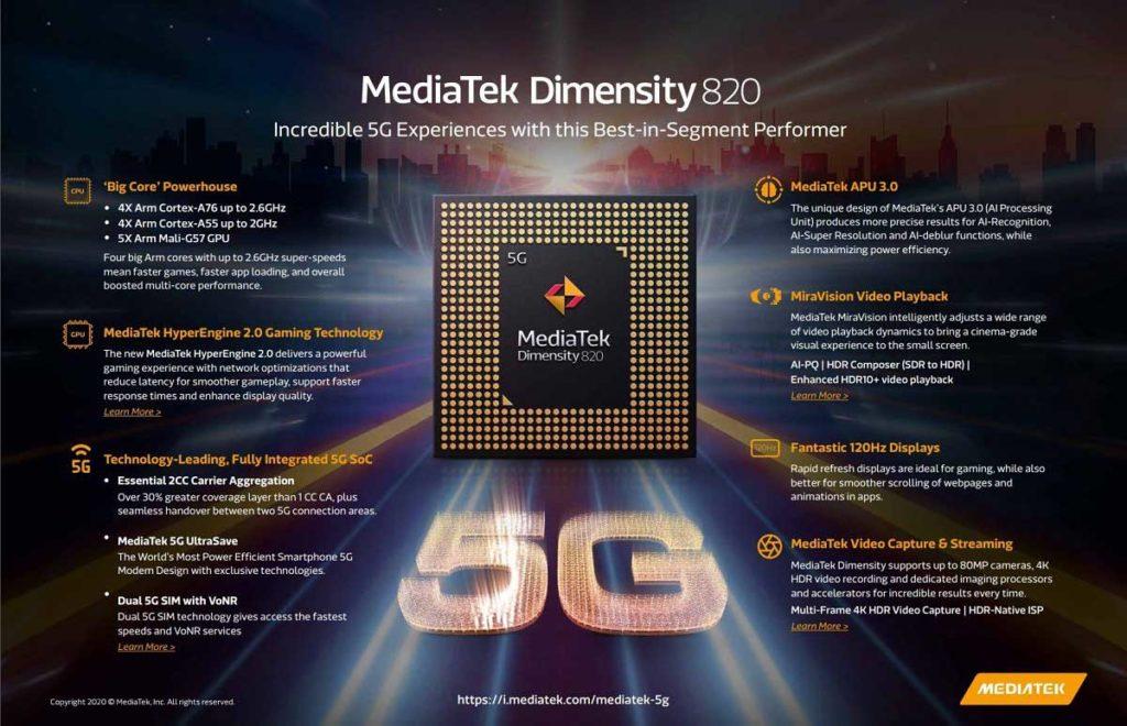 مدیاتک دایمنسیتی ۸۲۰ 5G