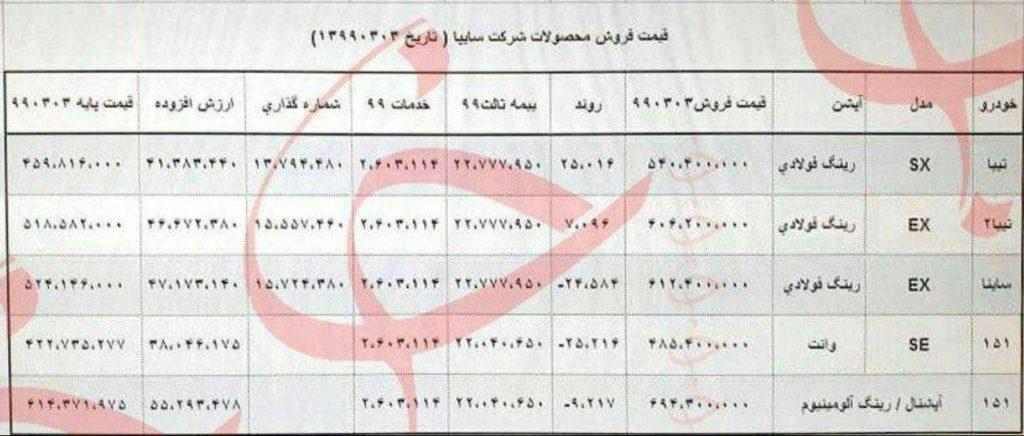 قیمت محصولات سایپا ۳ خرداد ۹۹