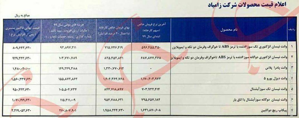قیمت محصولات زامیاد ۳ خرداد ۹۹