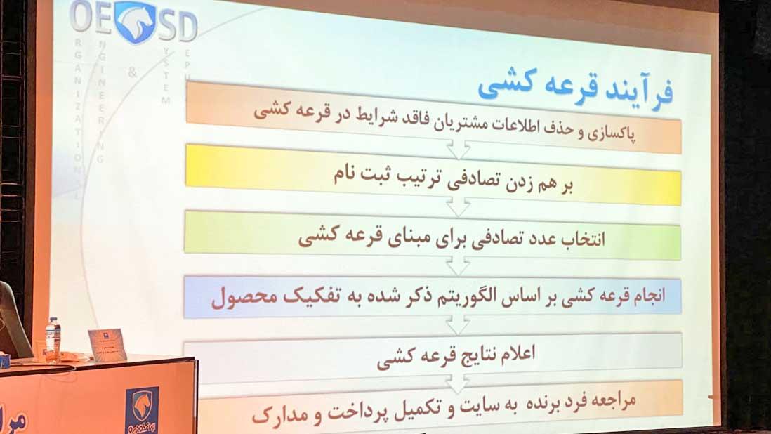 اسامی برندگان قرعه کشی فروش فوق العاده ایران خودرو مشخص شد