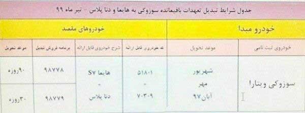 طرح تبدیل ایران خوردو تیر ۹۹