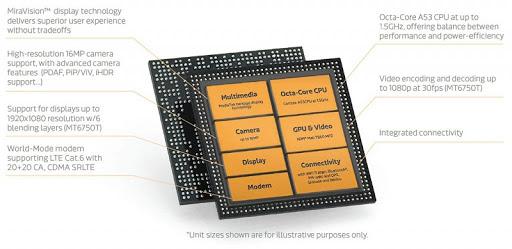 تراشه مدیاتک S900