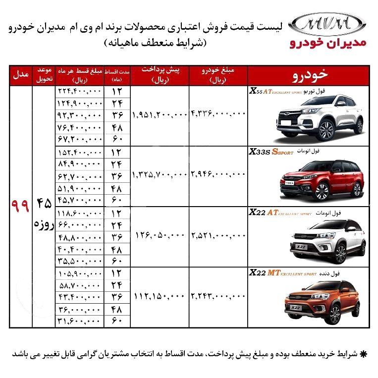 شرایط فروش اقساطی محصولات MVM خرداد ۹۹