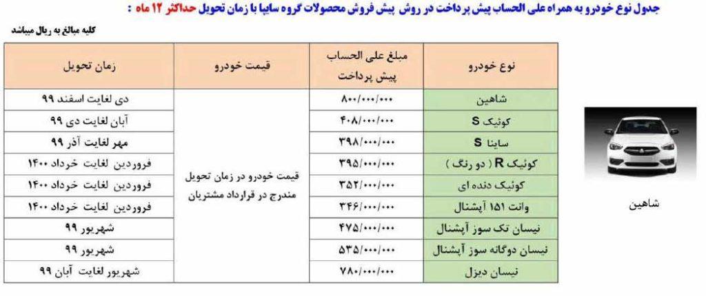 شرایط پیش فروش سایپا خرداد ۹۹