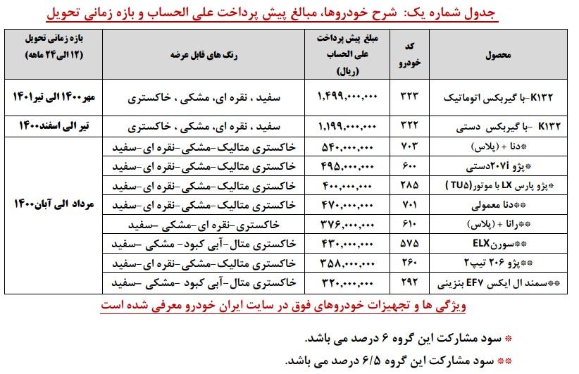پیش فروش ایران خودرو چهارشنبه ۱۸ تیر ۹۹