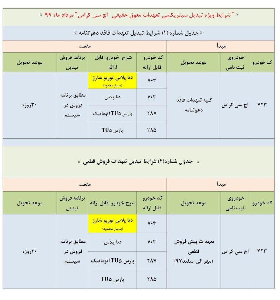 طرح تبدیل H30 Cross ایران خودرو مرداد ۹۹