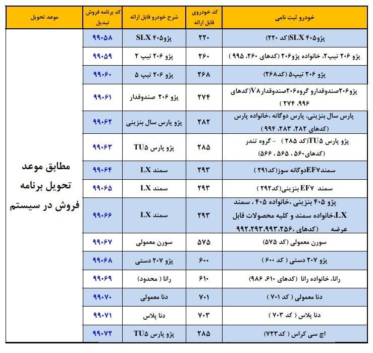 طرح تبدیل محصولات ایران خودرو شهریور ۹۹