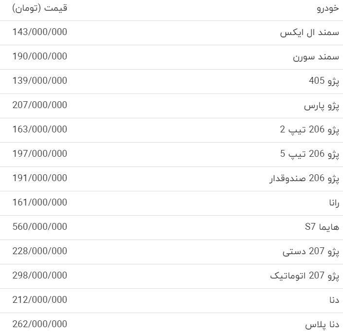 قیمت محصولات ایران خودرو در بازار مرداد ۹۹