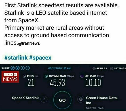 سرعت اینترنت ماهواره ای استارلینک