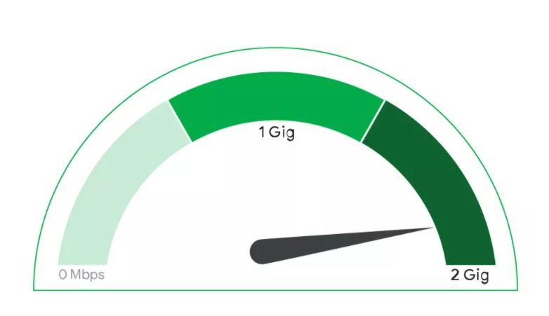اینترنت ۲ گیگابیت برثانیه گوگل با قیمت ۱۰۰ دلار در ماه ارایه خواهد شد
