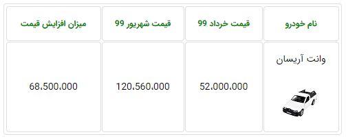 قیمت وانت آریسان ایران خودرو شهریور ۹۹