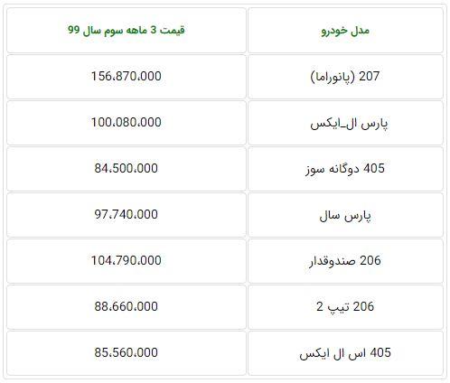 قیمت محصولات ایران خودرو پاییز ۹۹