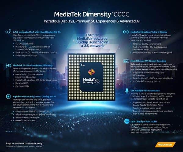 مدیاتک Dimensity 1000C
