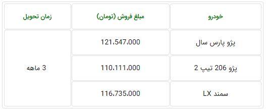 فروش فوق العاده ایران خودرو یکشنبه ۱۱ آبان ۹۹