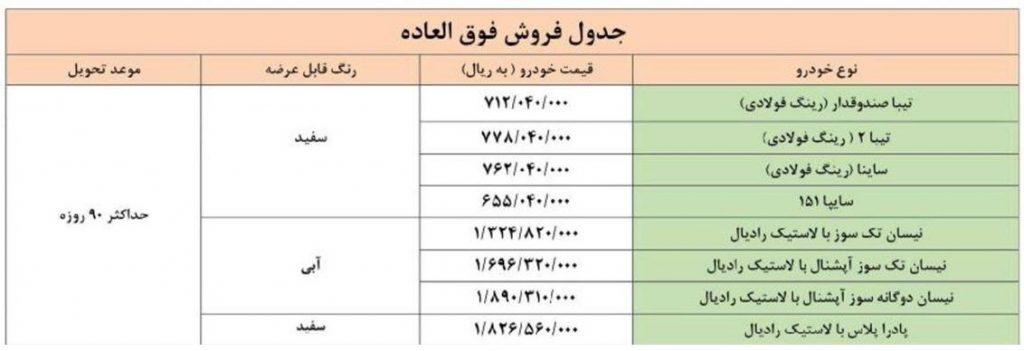 فروش فوق العاده سایپا چهارشنبه ۲۳ مهر ۹۹