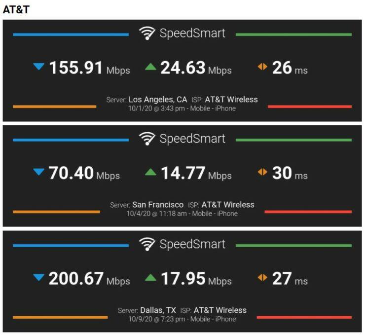 سرعت 5G آیفون ۱۲ اپراتور At&T