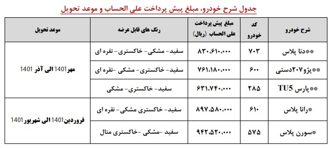 پیش فروش ایران خودرو دوشنبه ۳ آذر ۹۹