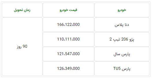 فروش فوق العاده ایران خودرو پنج شنبه ۲۹ آبان ۹۹