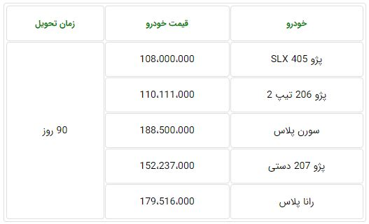 فروش فوری ایران خودرو سه شنبه ۲۰ آبان ۹۹