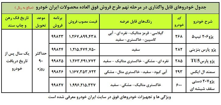 فروش فوق العاده ایران خودرو آذر ۹۹