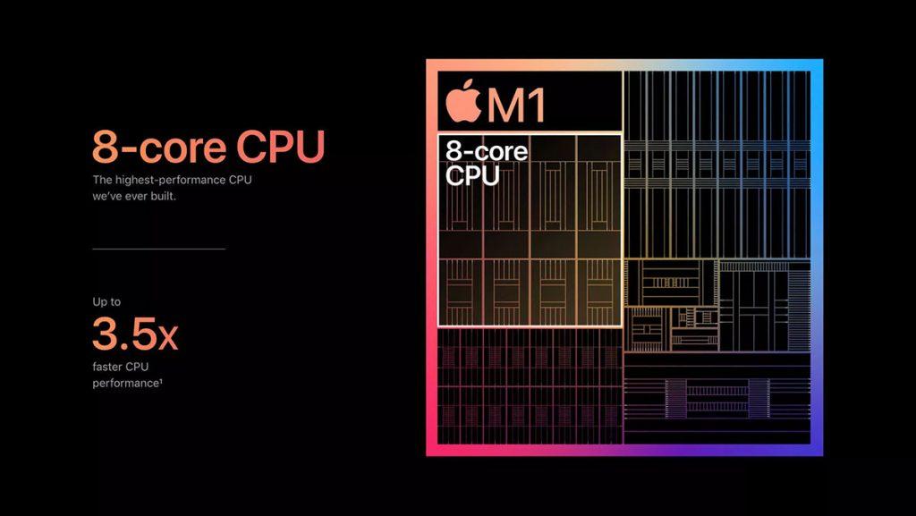 بنچمارک گرافیکی تراشه اپل M1