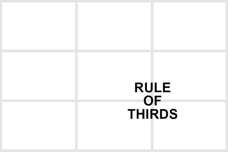 قانون یک سوم
