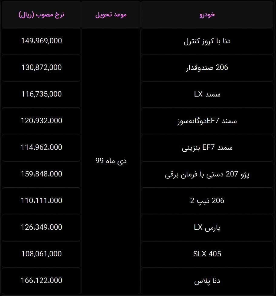 لیست قیمت کارخانه محصولات ایران خودرو دی ۹۹