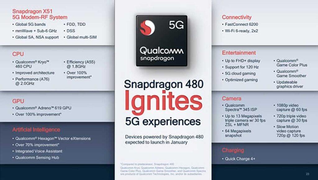 مشخصات Snapdragon 480