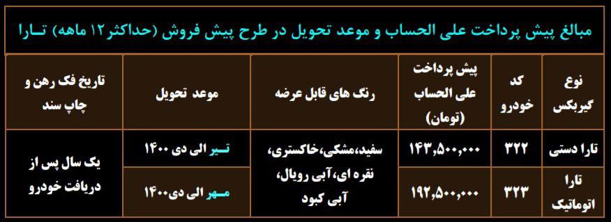 ثبت نام پیش فروش ایران خودرو تارا شنبه ۲۰ دی ماه ۹۹