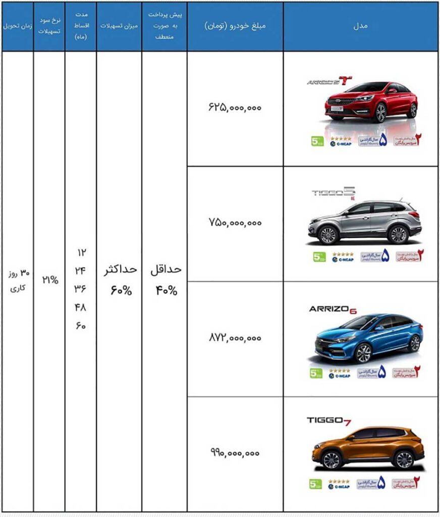 فروش فوری محصولات چری و آریزو بهمن ۹۹