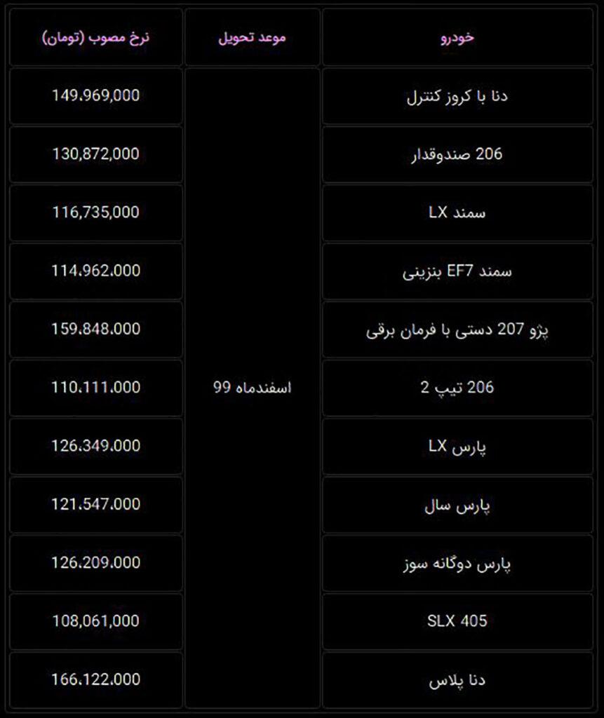 قیمت کارخانه محصولات ایران خودرو اسفند ۹۹