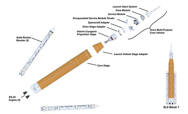 موشک sls ناسا
