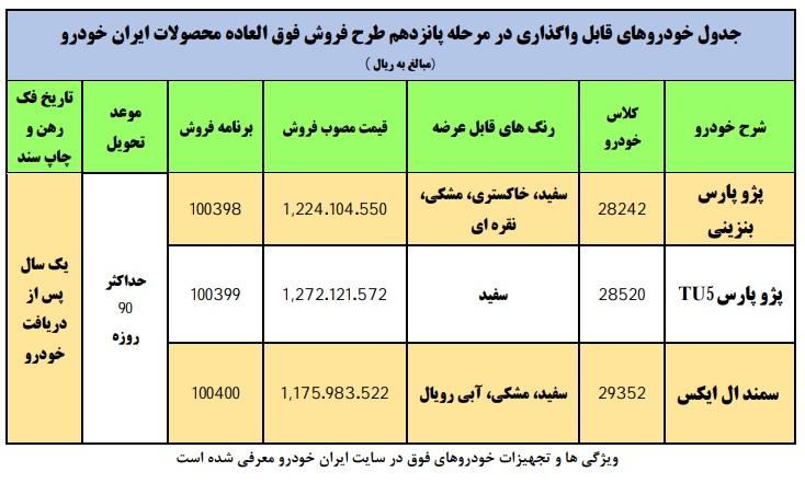 اولین فروش فوری ایران خودرو