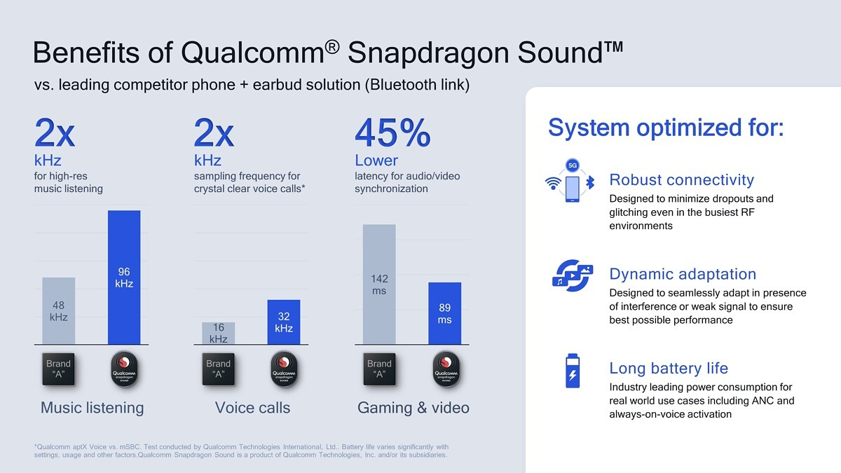 کوالکام Snapdragon Sound