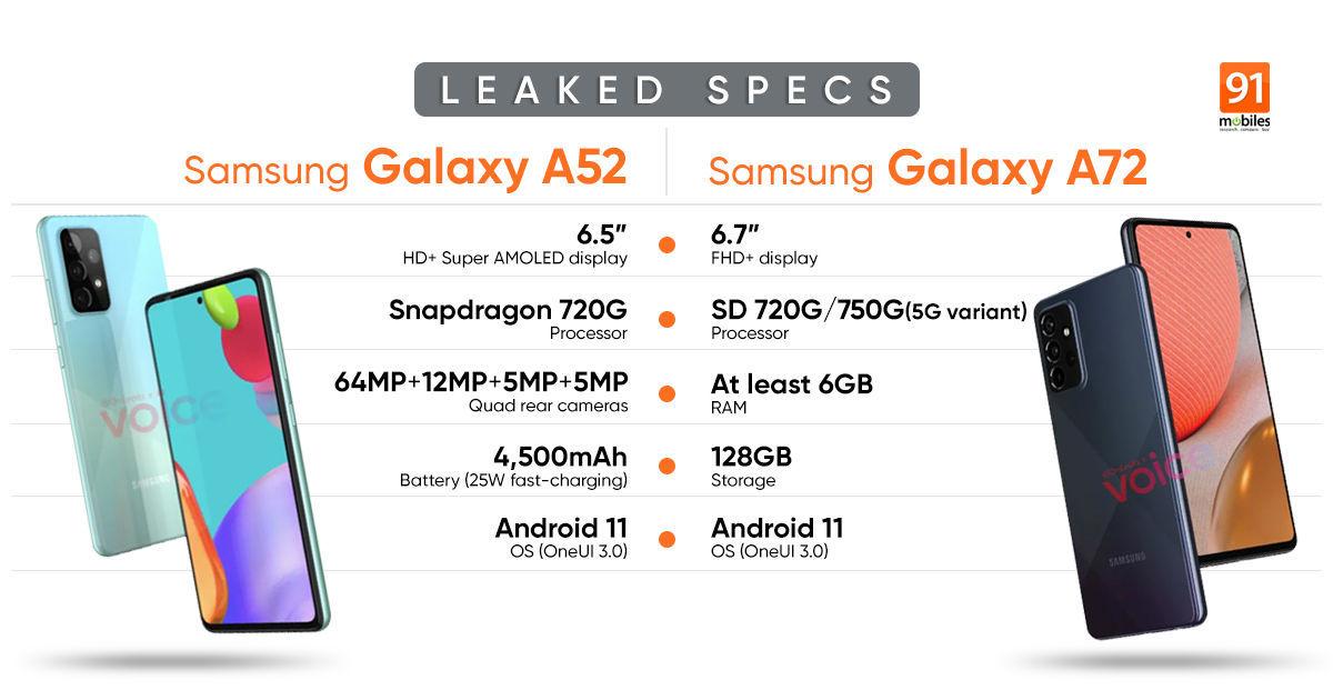 مقایسه گلکسی A52 با گلکسی A72