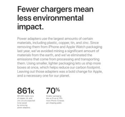 گزارش زیست محیطی اپل و تاثیر عرضه آیفون ۱۲ بدون شارژر