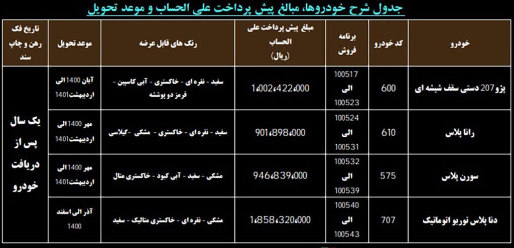پیش فروش ایران خودرو فروردین ۱۴۰۰