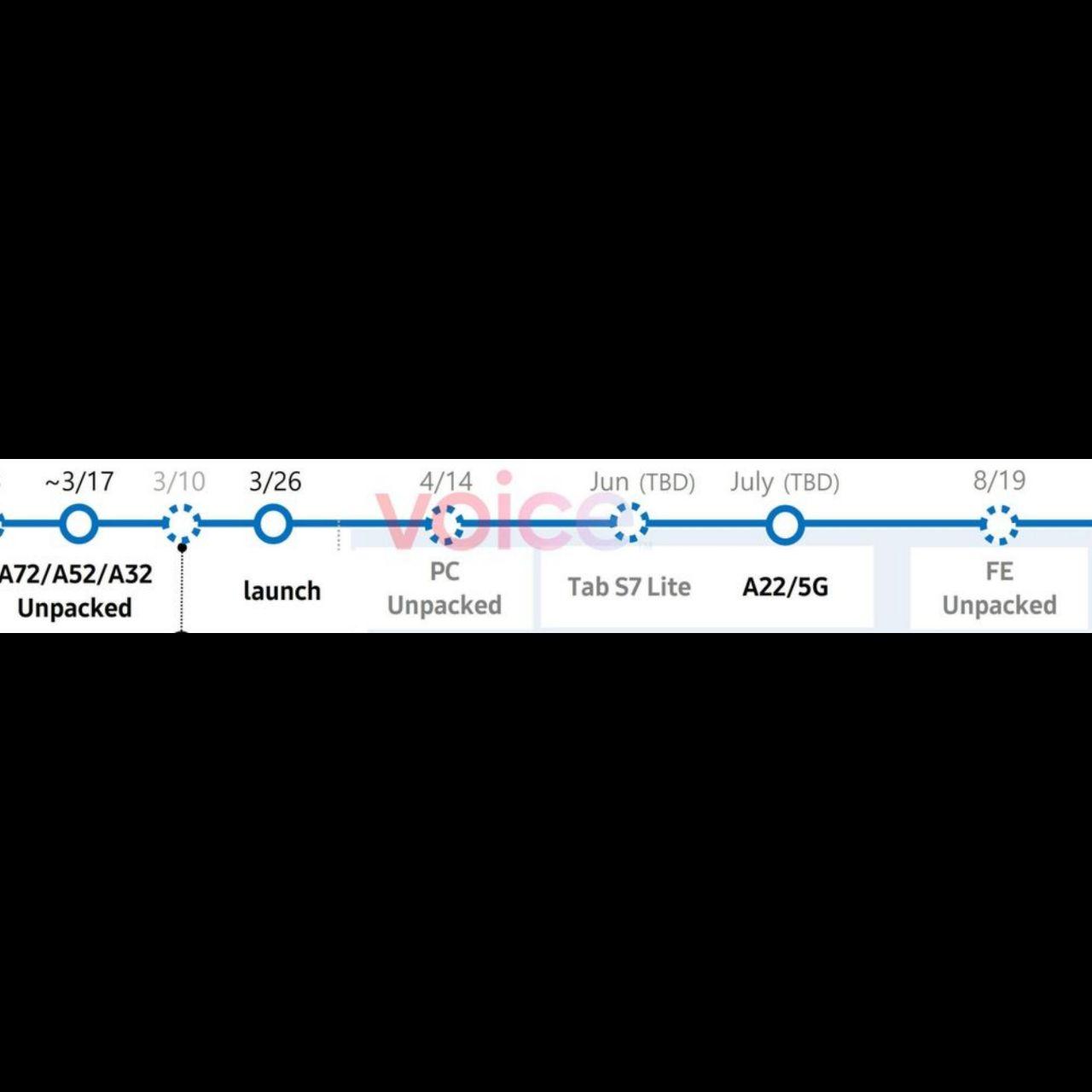 نقشه راه سامسونگ برای ماههای آینده